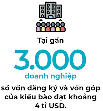 Nguoi Viet bon phuong (so 644)