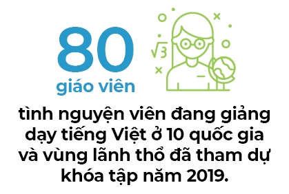Nguoi Viet bon phuong (so 646)