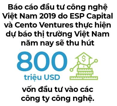 Chinh phu ung ho Kinh te chia se