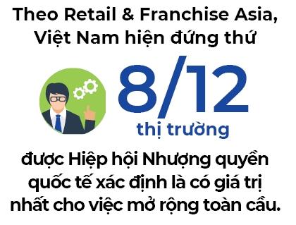 """Trung Nguyen """"tai chien"""" nhuong quyen"""