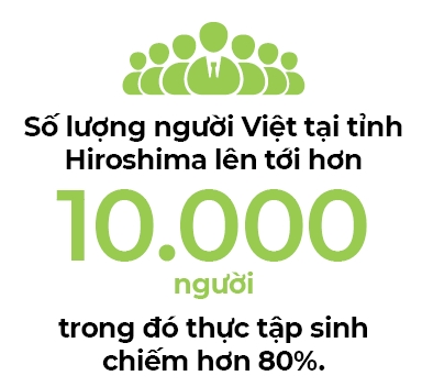 Nguoi Viet bon phuong (so 647)