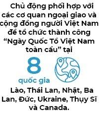ALOV: Nen tang vung chac cho su nghiep Dai doan ket dan toc