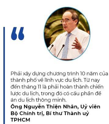 TP.HCM: Dua du lich thong minh vao chien luoc phat trien