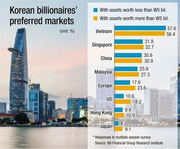 Bất động sản Việt Nam