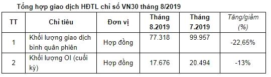 Nguồn: HNX