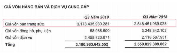 Cơ cấu giá vốn của PNJ trong quý III/2019 (VNĐ). Nguồn: PNJ
