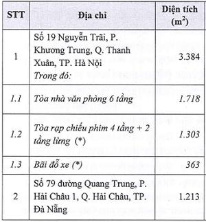 Nguồn: Fafim Việt Nam.