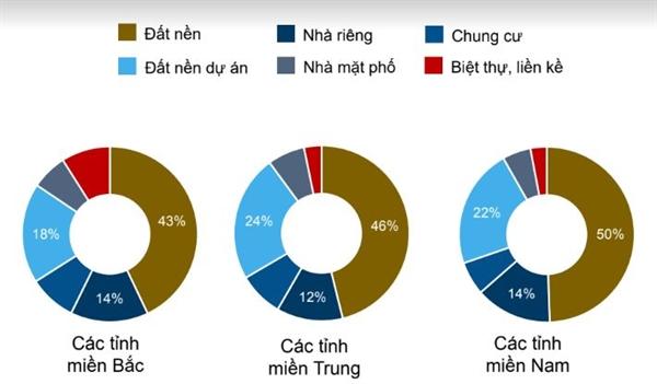 Đất nền vẫn là phân khúc thu hút sự quan tâm của nhiều nhà đầu tư. Ảnh: batdongsan.com.vn