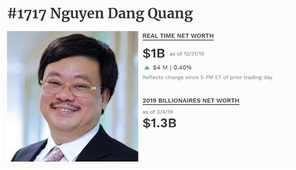 Ông Nguyễn Đăng Quang. Ảnh: Forbes