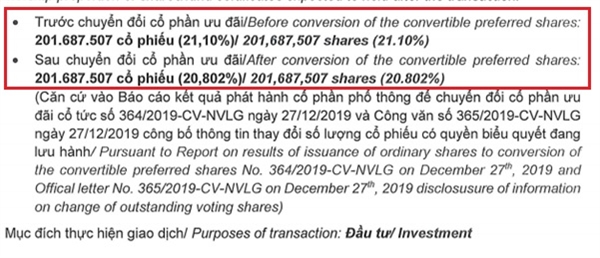 Chủ tịch đăng ký mua 10 triệu cổ phiếu NVL. Nguồn: NVL.