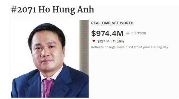 Ảnh: Forbes.