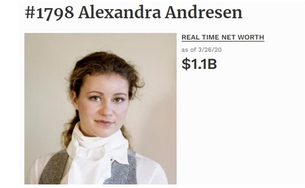 Nguồn: Forbes.