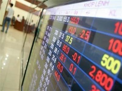 Hai sàn đồng loạt tăng điểm, nhóm cổ phiếu chứng khoán bứt phá