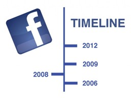 Facebook bị công ty Trung Quốc cáo buộc đánh cắp ý tưởng Timeline