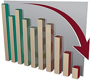 Thị trường tiếp tục đi xuống, BVH giảm 3%