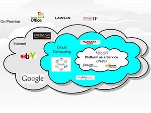 Điện toán đám mây sẽ tăng trưởng mạnh trong năm 2012