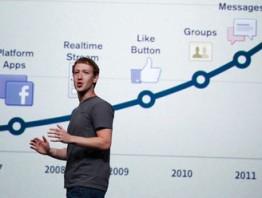 Mạng xã hội Facebook đạt mốc 1 tỷ người dùng