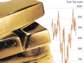 Bờ vực tài khóa và viễn cảnh cho giá vàng