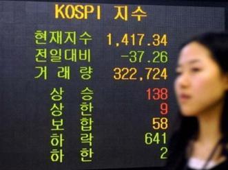 Chứng khoán châu Á tiếp tục giảm do yên tăng giá