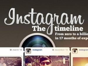Dịch vụ Instagram thu hút hơn 90 triệu người dùng