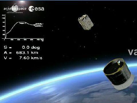 Phóng thành công vệ tinh viễn thám VNREDSat-1 vào vũ trụ