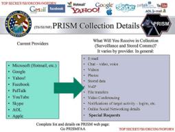 Google, Apple, Facebook phủ nhận cấp dữ liệu người dùng cho Cơ quan An ninh Mỹ