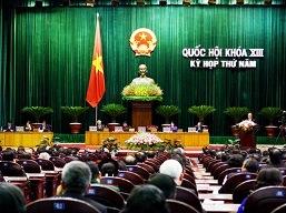 Quốc hội thông qua giảm thuế TNDN còn 22% từ 1/1/2014