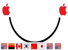 Mặt cười Apple và câu chuyện về chuỗi sản xuất đa quốc gia hoàn hảo