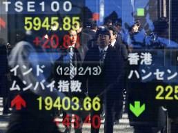 Chứng khoán châu Á giảm mạnh nhất 2 tháng