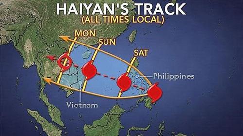 Sức mạnh khủng khiếp của Haiyan