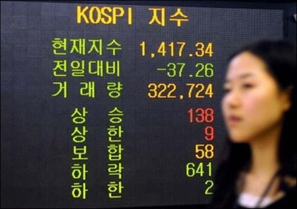Nikkei đạt đỉnh 6 năm, chứng khoán Trung Quốc giảm do lo ngại thanh khoản