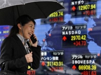 Chứng khoán châu Á tăng sau số liệu xuất khẩu ấn tượng của Trung Quốc