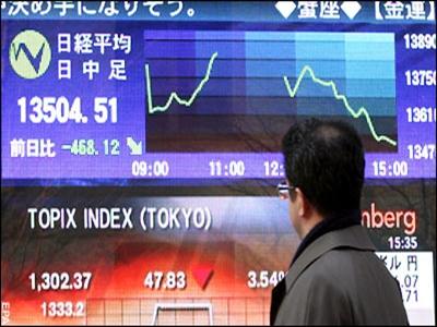 Yên tăng giá, chứng khoán Nhật Bản tăng khiêm tốn sau số liệu tăng trưởng GDP thất vọng trong quý IV/2013