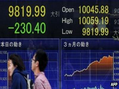 Chứng khoán châu Á tăng sau thông tin sản xuất Mỹ