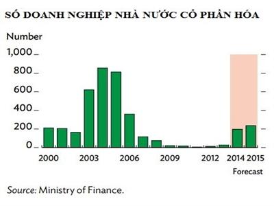 ADB: Thu hút đầu tư tư nhân cho cơ sở hạ tầng để cải thiện chất lượng