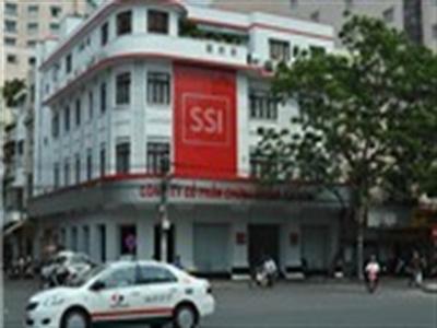 SSI bán hơn 3 triệu cổ phiếu quỹ với giá không thấp hơn 28.000 đồng/CP