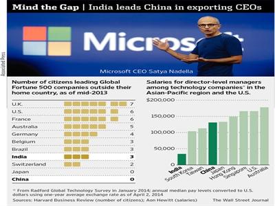 Tại sao Trung Quốc không xuất khẩu CEO