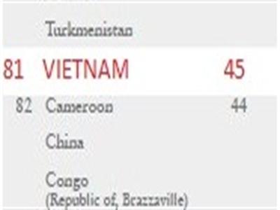 Hộ chiếu nước nào đi được nhiều nước nhất thế giới mà không cần visa?