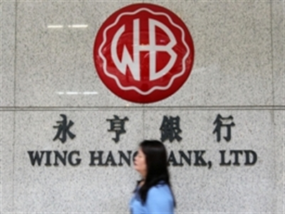 Basel III và các quy định siết chặt gây sức ép lên các ngân hàng dòng tộc