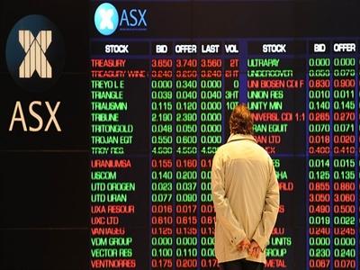 Chứng khoán châu Á tăng do khối lượng giao dịch giảm