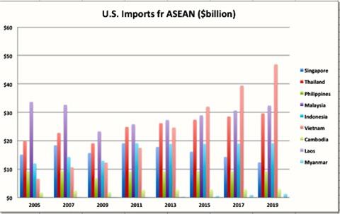 Dự báo xuất khẩu dệt may sang Mỹ 2014 sẽ đạt 9,7 tỷ USD