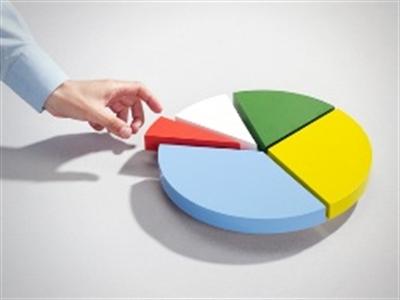 MSCI Frontier Markets Index thêm 13 nhưng loại tới 30 mã, danh mục cổ phiếu Việt Nam vẫn bảo toàn