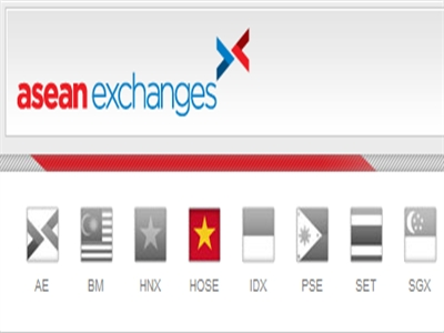 Việt Nam lần đầu tiên có mặt trong bộ chỉ số FTSE Asean