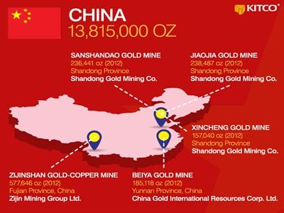 Vàng sản xuất Trung Quốc đến từ đâu?