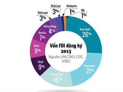 10 thống kê bất ngờ về quan hệ kinh tế giữa Việt Nam và Trung Quốc
