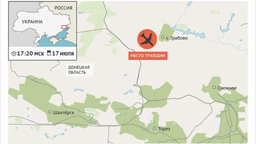 Ra-đa tên lửa phòng không của Ukraine hoạt động khi máy bay Malaysia rơi