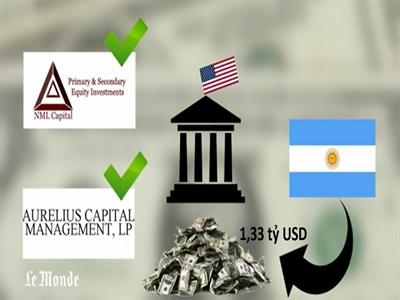 Ai hưởng lợi khi Argentina vỡ nợ?