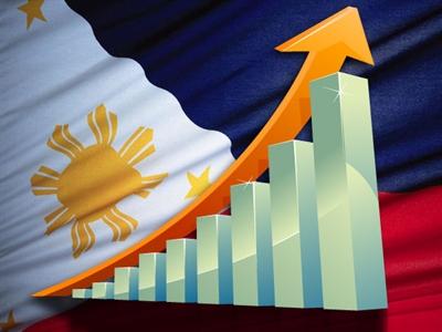 Kinh tế Philippines tăng trưởng vượt dự báo
