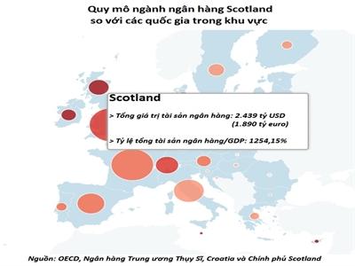 Nghịch cảnh ngân hàng Scotland - Quá lớn để được giải cứu