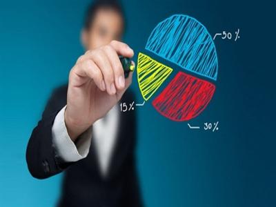 Thị phần của các Công ty Chứng khoán sẽ thế nào khi tính chung trên cả 2 sàn?